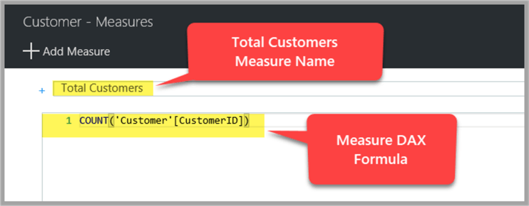 total customers measure name