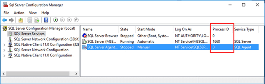 SQL Server Configuration Manager shows the SQL Server process Id.