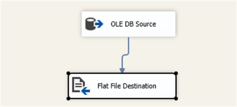 SSIS OLEDB Source to Flat File