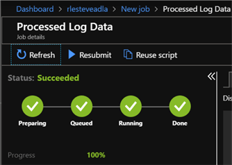 processed log data