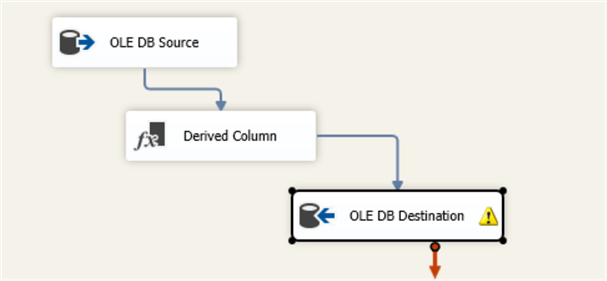 SSIS derived column expression