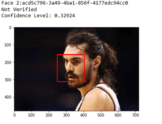 Face API Image Analysis of Steven Adams compared to Khal Drogo