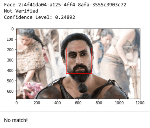 Face API Image Analysis of Kahl Moro compared to Khal Drogo