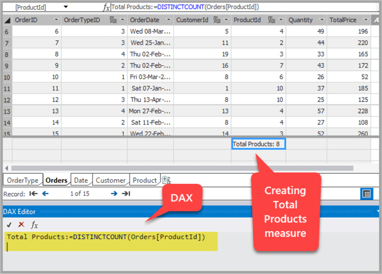 Creating Total Products measure in the Data Model