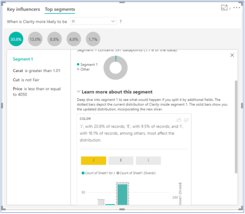 Getting Started with the Key Influencers Visual in Power BI