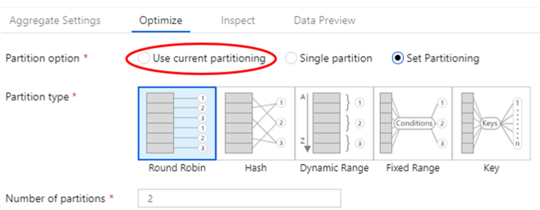 Optimization using partitioning