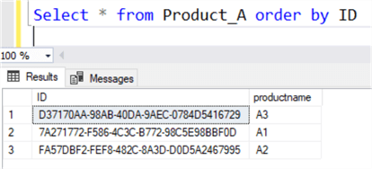 SELECT * FROM Table with GUIDs in SQL Server