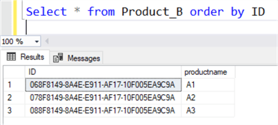 Verify the GUID creation in SQL Server