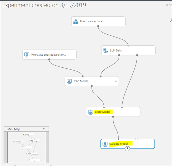 Score Model and Evaluate in Azure Machine Learning