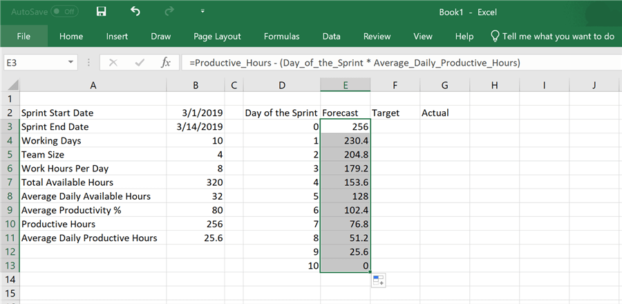 How to Create a Burndown Chart in Excel from Scratch