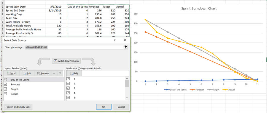 Slope Graph In Excel