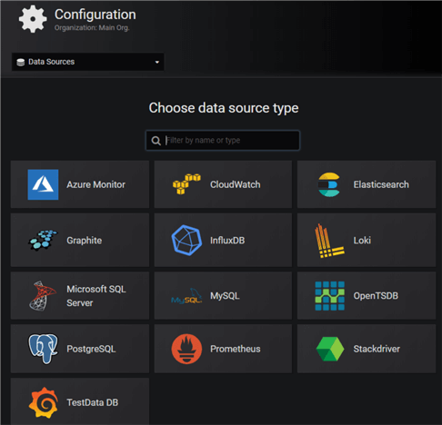 Some data source types in Grafana