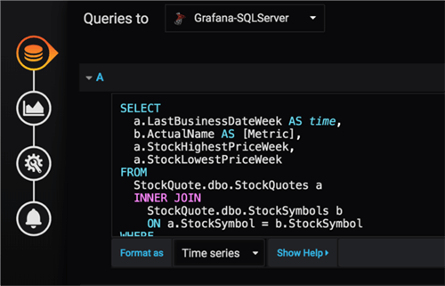 SQL query in Graphana panel