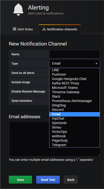 Grafana supported notification channels