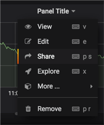 Share panel option