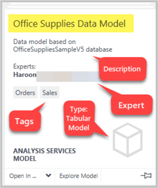 Registered Tabular Data Model
