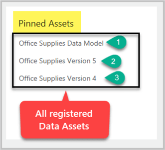 Arranging all data assets by pinning them