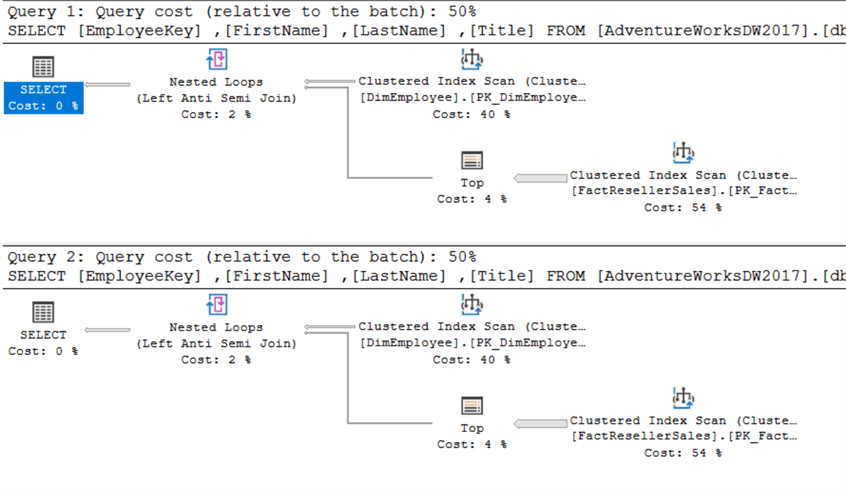 SQL Server query plans with NOT IN and NOT EXISTS without any NULL values