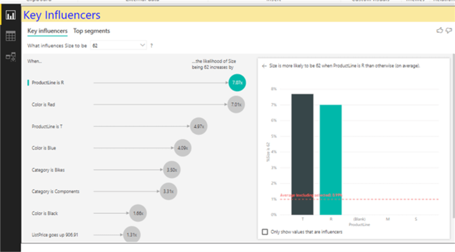 Key Influencers Result in Power BI