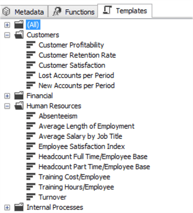 SSAS KPI provides various templates so that end users can easily select them for use