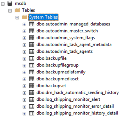 "The tables node in SSMS for MSDB is empty by default.  All of the tables mentioned in this tip will be found one level deeper under ""System Tables"""