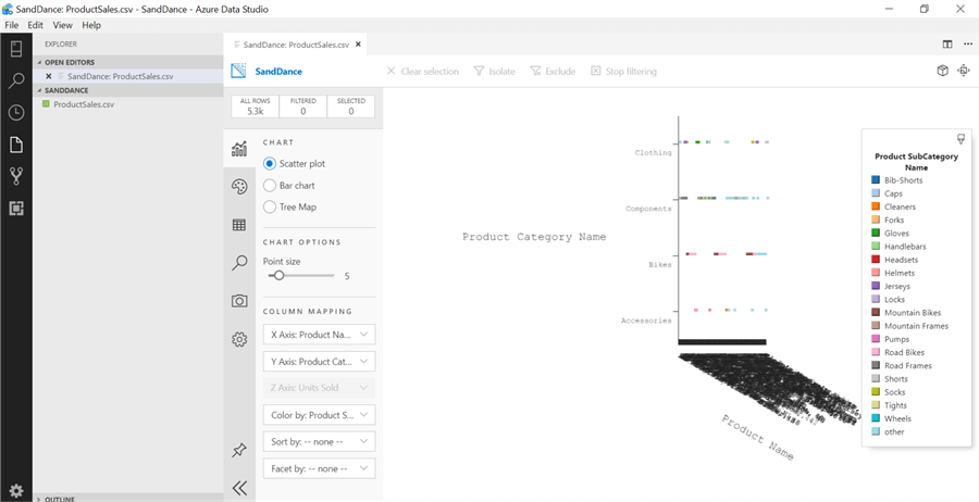 Default visualization in SandDance in Azure Data Studio.