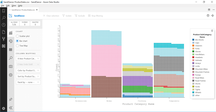 Bar chart in SandDance in Azure Data Studio.