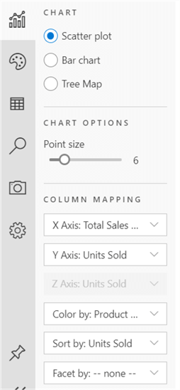 CHART in SandDance in Azure Data Studio.