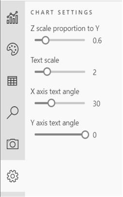 CHART SETTINGS in SandDance in Azure Data Studio.