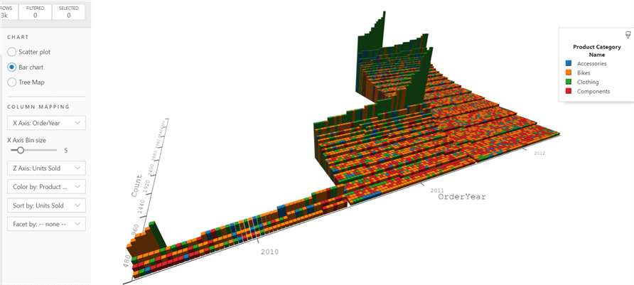 3D view in SandDance in Azure Data Studio.