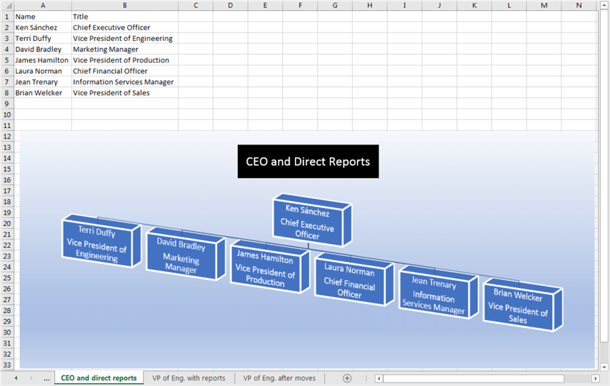 org_charts_with_hierarchyid_fig_05