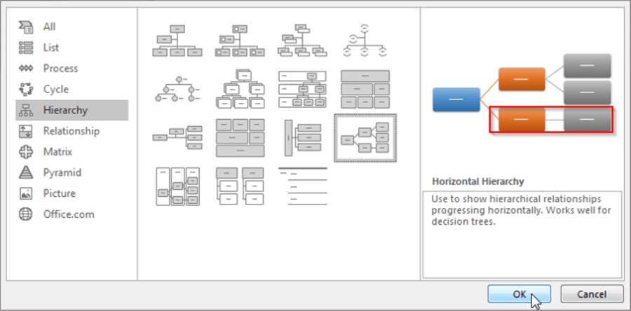 SQL Server and Excel Hierarchyid Example for Organization Charts