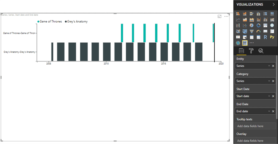 Power BI As-Timeline visual with individual colors for each series