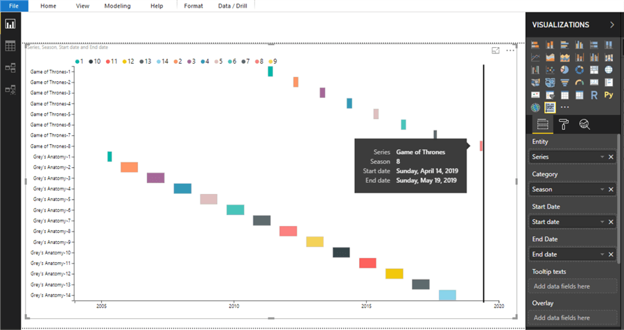 Power BI As-Timeline visual with detailed data when hovering your mouse over a data point