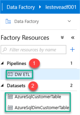 Image of ADF resources (datasets and pipelines)