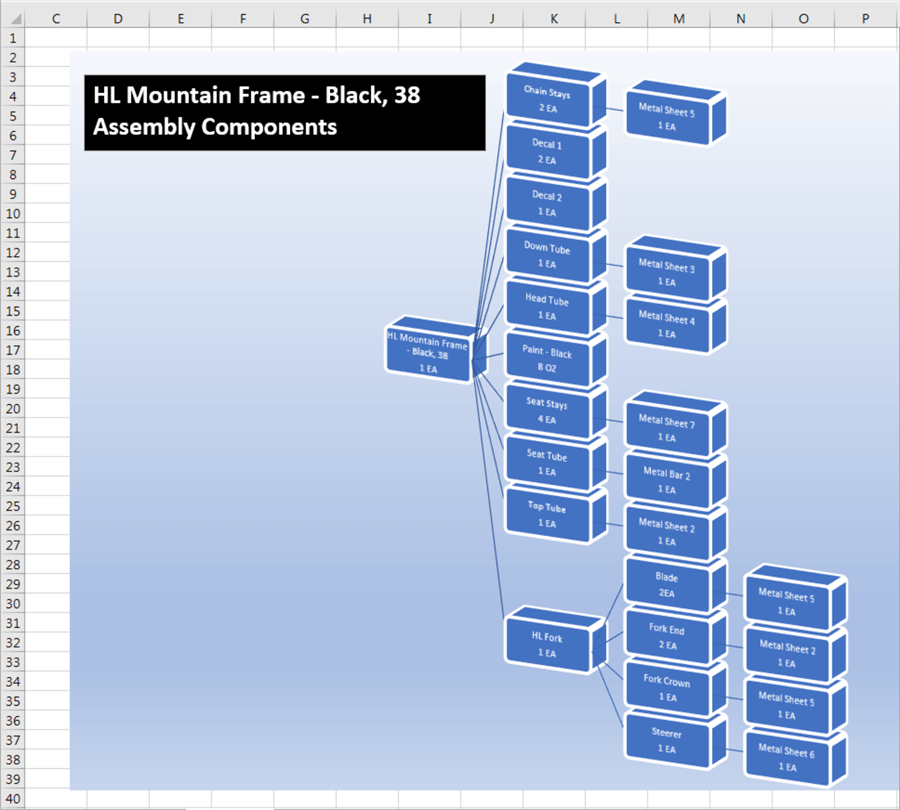 bom_with_hierarchyid_fig_11
