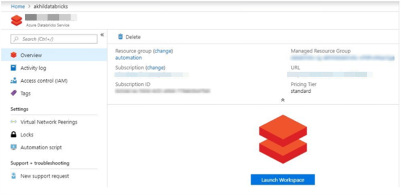 Azure Databricks - Workspace