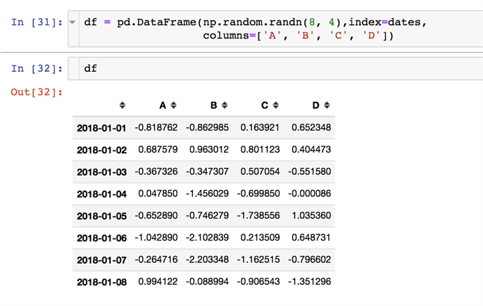 Data Exploration with Python and SQL Server using Jupyter