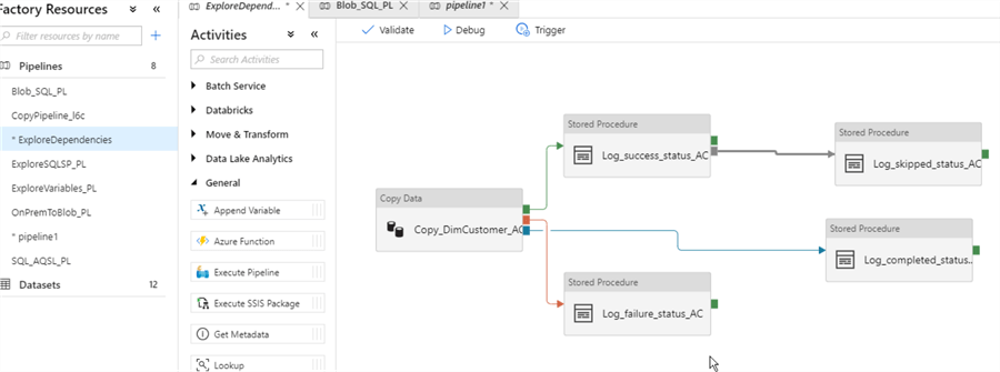Build Azure Data Factory Pipeline Dependencies