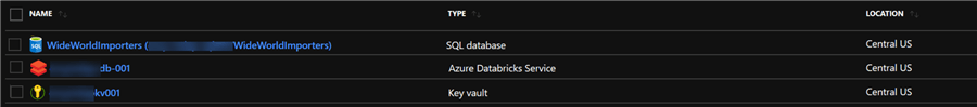 Databricks Prereq List of Azure Resources for Databricks Solution