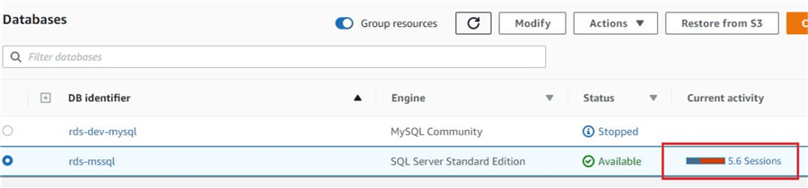 check database instance status using current activity in rds