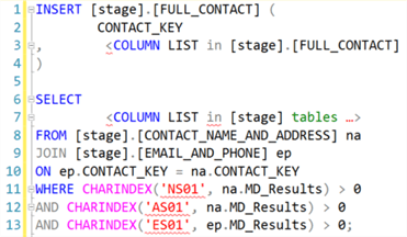 T-SQL code to combine tables