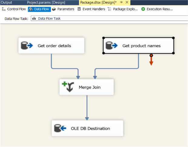 ssis package flow