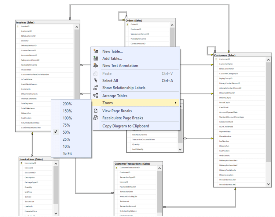 SSMS Database Diagram - Zoom