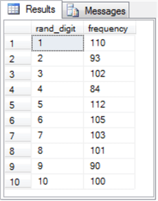 Rand Syntax and Uses fig_6