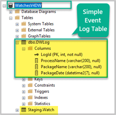 Simple Event Logging Table