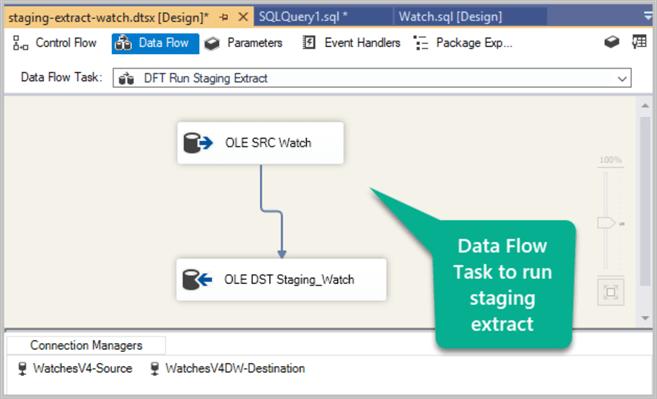 The Data Flow Task