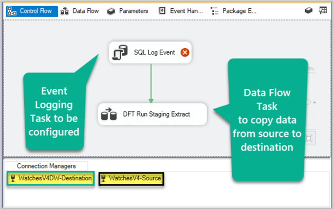Add Execute SQL Task before Data Flow Task