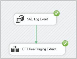 Test Run Setup by running the extract package with simple logging