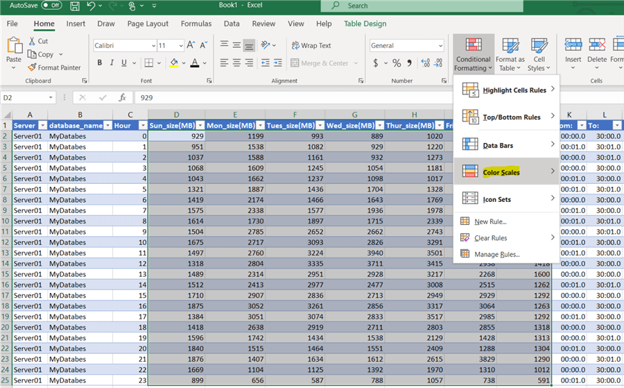 format data in Excel